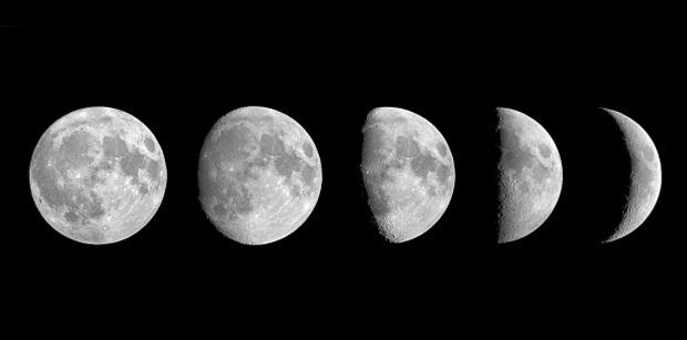 Cómo te Influye la luna en 2019